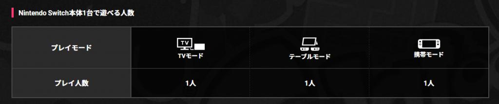 スプラトゥーン2の1台でのプレイ可能人数
